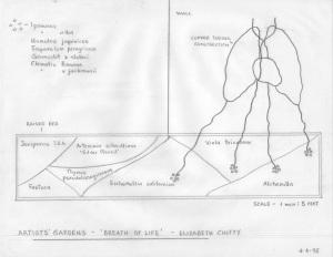 proposal drawing